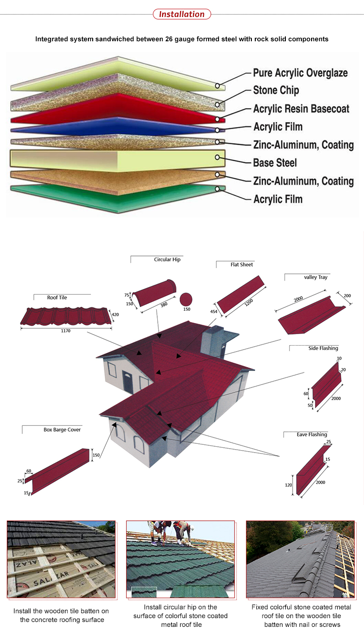 Chip Coated Roofing Sheet Colorful Stone Chip Coated Steel Roof Tile